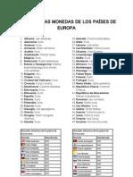 LISTA CON LAS MONEDAS DE LOS PAÍSES DE EUROPA