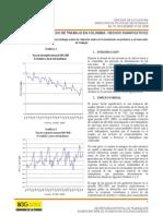 Desempeño del Mercado de Trabajo en Colombia