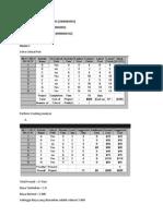 Latihan Kel HEA.pdf
