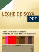 UNIDAD IV LECHE DE SOYA.pptx