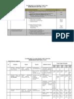 Matrik Rencana Kinerja Tahun 2013