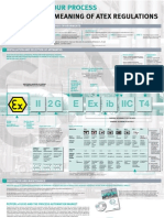 Marking and Meaning of ATEX Regulations [quoted PEPPERL+FUCHS]