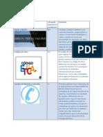 TA3 Etica para los negocios Wilder Ruiz Mayuri.docx