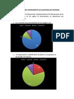 Graficas de Auditoria