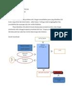 LAPORAN HASIL PRAKTIKUM Paktek Infant Radian Warmer