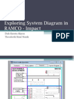 Exploring System Diagram in RAMCO
