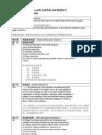 马来西亚1996教育法令_华英版