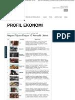 Kementerian Perdagangan Republik Indonesia _ Profil Ekonomi _ 10 Komoditi Utama Dan Potensial _ 10 Komoditi Utama