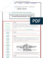 Submarine History 1870-1914_ a Timeline of Development
