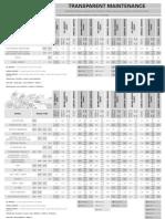 두카티 서비스 차트TransparentMaintenanceDiagram