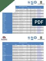 empresas_taxis en medellin.pdf