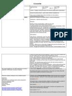 Lesson Plan Lesson 4 7P Powerpoint