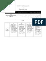 Evaluation Grid (Sample 2)