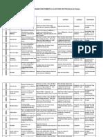 Cronograma de Actividades de Fomento a La Lectura 2013 Plantel Rincon de Tamayo.