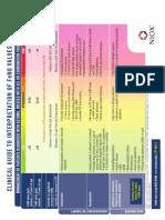 FeNO Interpretation Guide Highlights