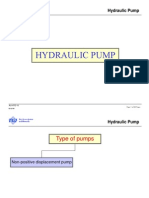 Chapter 4 Hydraulic Pumps