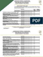 Edital Nº 0312013 Resultado Final Projeto de Extensão