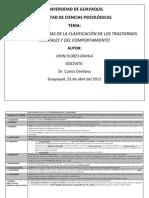 Deber de Psicopatologia Por John Flores Davila