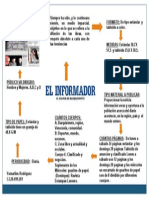 Estructura Del Periodico El Informador