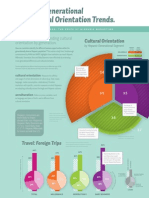 Hispanic Consumers Infographic