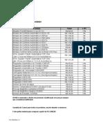 FQ304 Tabela de Preço Revendedor