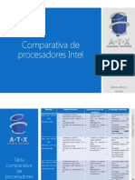 Presentacion de Comparativa