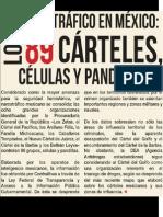 Narcotrafico en Mèxico y el Ejercito - Contralinea