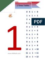Multiplication Chart 1