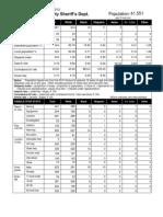 Taney County Sheriff - 2012 Racial Profiling