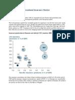Romanian and International Insurance Market