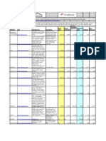 LA Blogsite Review Analysis 2008