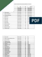 Daftar Mahasiswa Penerima Beasiswa DIPA 2013