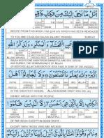 Quran Para 21