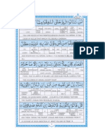 Quran para 04
