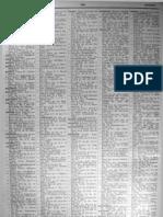 Справочник г. Санкт-Петербурга 1913 год. 3(7)
