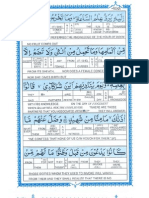 Quran Para 25