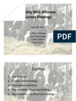 Quality Milk Alliance Survey Presentation