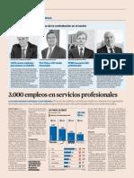 3.000 empleos en servicios profesionales