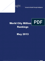 World Cities Wealth Briefing