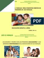 TERESA charla padres-3 AÑOS 12-13.ppt