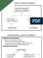 Pasar Modal (Capital Market)
