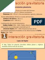 Campo_gravitatorio Representacion Grafica