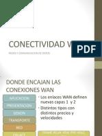 Conectividad WAN.pptx