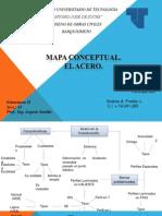 Mapa Conceptual. Acero II