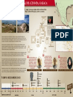Conjunto Monumental Atzompa..pdf