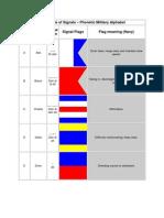 Navy Code of Signals (1)