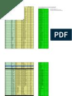 SLO Parts List v1.3