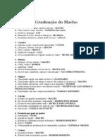Piada - Doc - GraduaçãoDeMacho