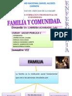 Familia y Comunidad Reflexion
