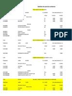 Analisis de Precios Unitarios - Cerco Perimetrico